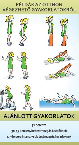Testmozgás: Otthon végezhető gyakorlatok